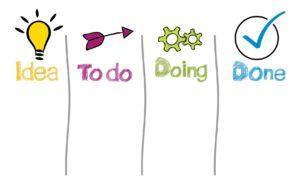 רעיון ביצוע עשיה הצלחה